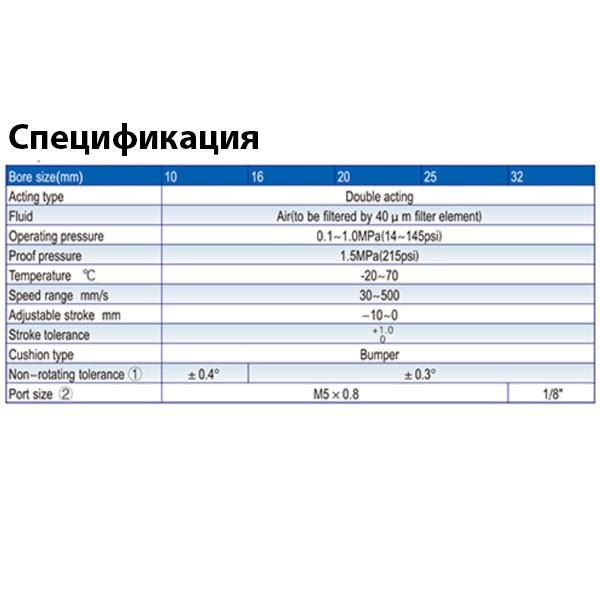 Спецификация пневмоцилиндра